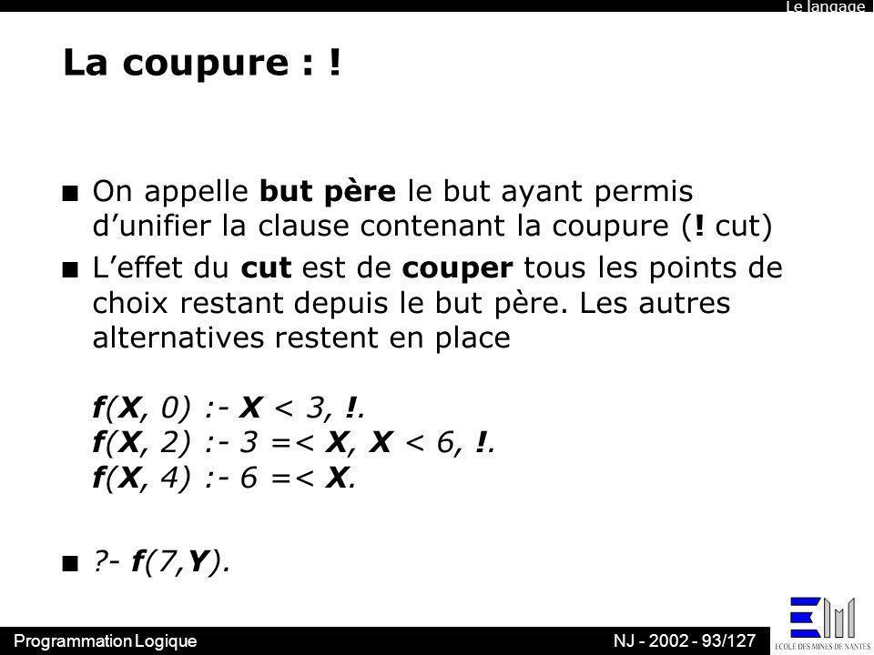 Programmation LogiqueNJ - 2002 - 93/127 La coupure : ! n On appelle but père le but ayant permis dunifier la clause contenant la coupure (! cut) n Lef
