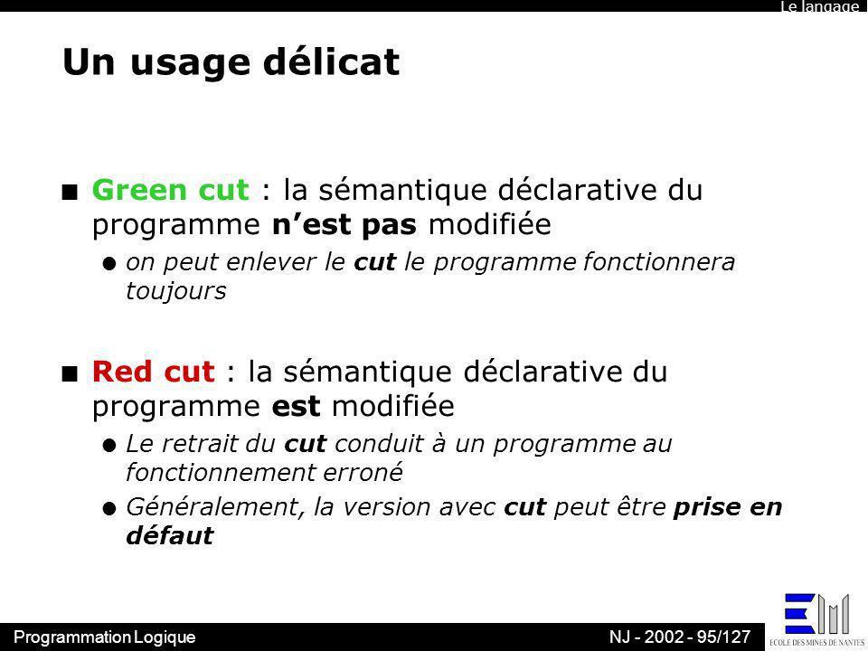 Programmation LogiqueNJ - 2002 - 95/127 Un usage délicat n Green cut : la sémantique déclarative du programme nest pas modifiée l on peut enlever le c