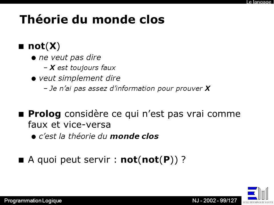 Programmation LogiqueNJ - 2002 - 99/127 Théorie du monde clos n not(X) l ne veut pas dire –X est toujours faux l veut simplement dire –Je nai pas asse