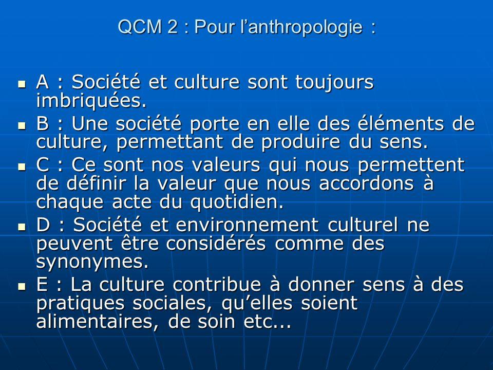 QCM 13 Sur la douleur A : La médecine, comme lanthropologie, sont des disciplines basées sur lacquisition de connaissances, théories, concepts, notamment autour de la douleur ressentie.