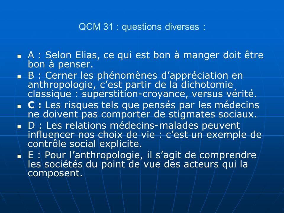 QCM 31 : questions diverses : A : Selon Elias, ce qui est bon à manger doit être bon à penser.