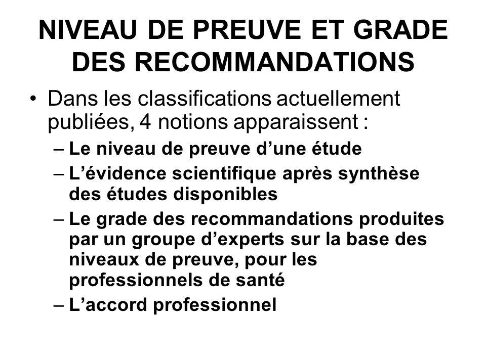 NIVEAU DE PREUVE ET GRADE DES RECOMMANDATIONS Dans les classifications actuellement publiées, 4 notions apparaissent : –Le niveau de preuve dune étude
