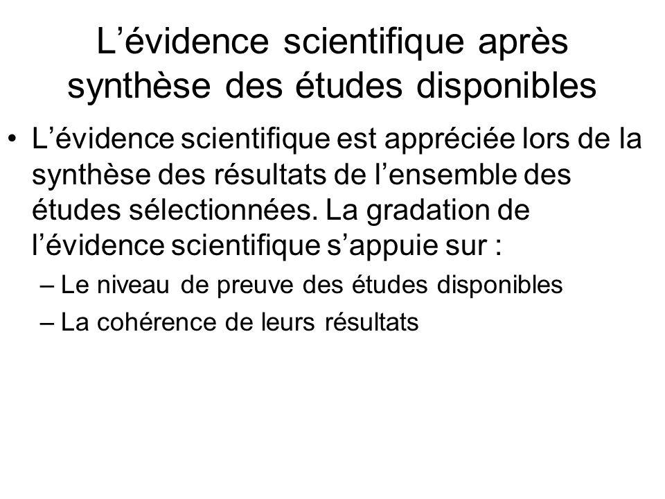 Lévidence scientifique après synthèse des études disponibles Lévidence scientifique est appréciée lors de la synthèse des résultats de lensemble des études sélectionnées.