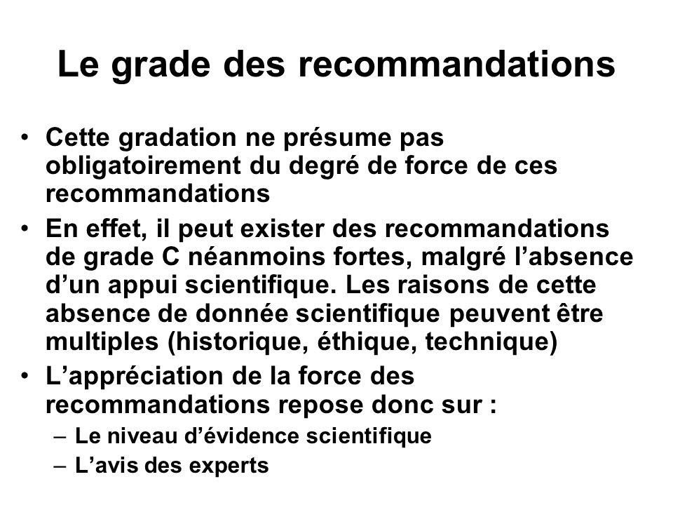 Le grade des recommandations Cette gradation ne présume pas obligatoirement du degré de force de ces recommandations En effet, il peut exister des recommandations de grade C néanmoins fortes, malgré labsence dun appui scientifique.