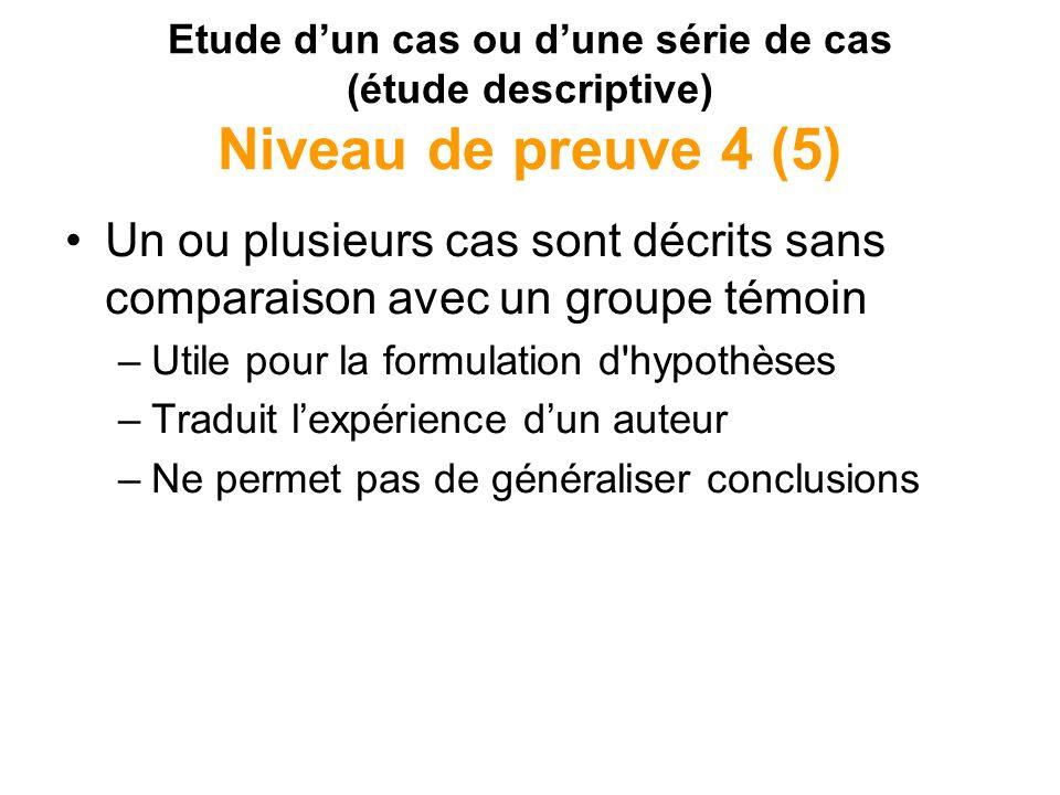 Etude dun cas ou dune série de cas (étude descriptive) Niveau de preuve 4 (5) Un ou plusieurs cas sont décrits sans comparaison avec un groupe témoin –Utile pour la formulation d hypothèses –Traduit lexpérience dun auteur –Ne permet pas de généraliser conclusions
