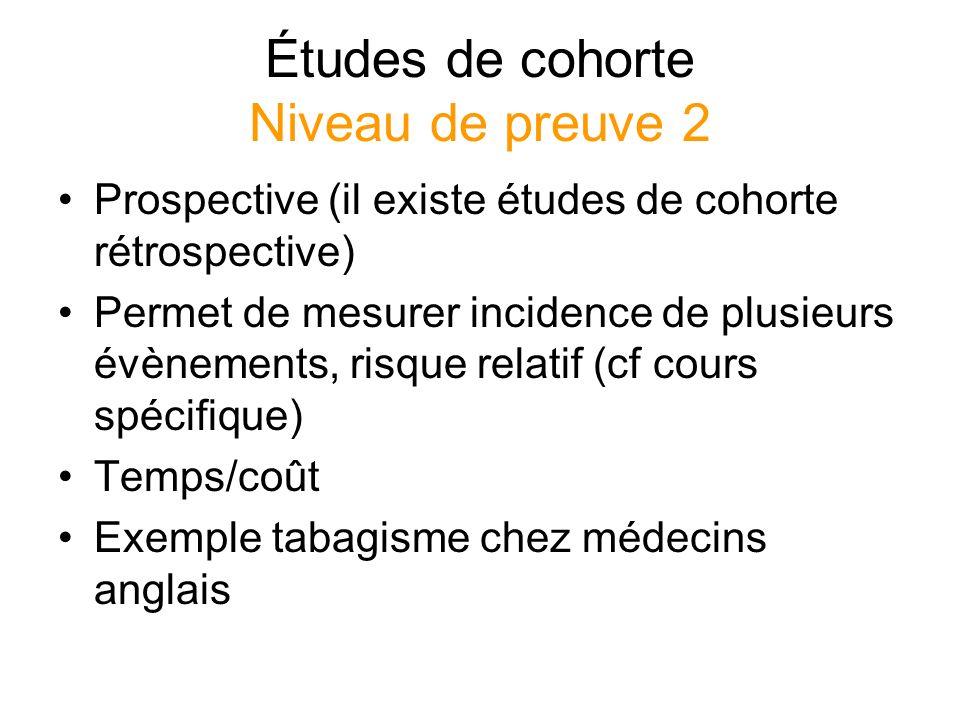 Études de cohorte Niveau de preuve 2 Prospective (il existe études de cohorte rétrospective) Permet de mesurer incidence de plusieurs évènements, risq