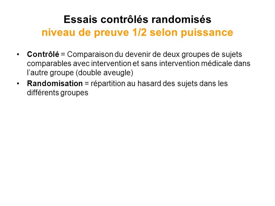 Essais contrôlés randomisés niveau de preuve 1/2 selon puissance Contrôlé = Comparaison du devenir de deux groupes de sujets comparables avec intervention et sans intervention médicale dans lautre groupe (double aveugle) Randomisation = répartition au hasard des sujets dans les différents groupes