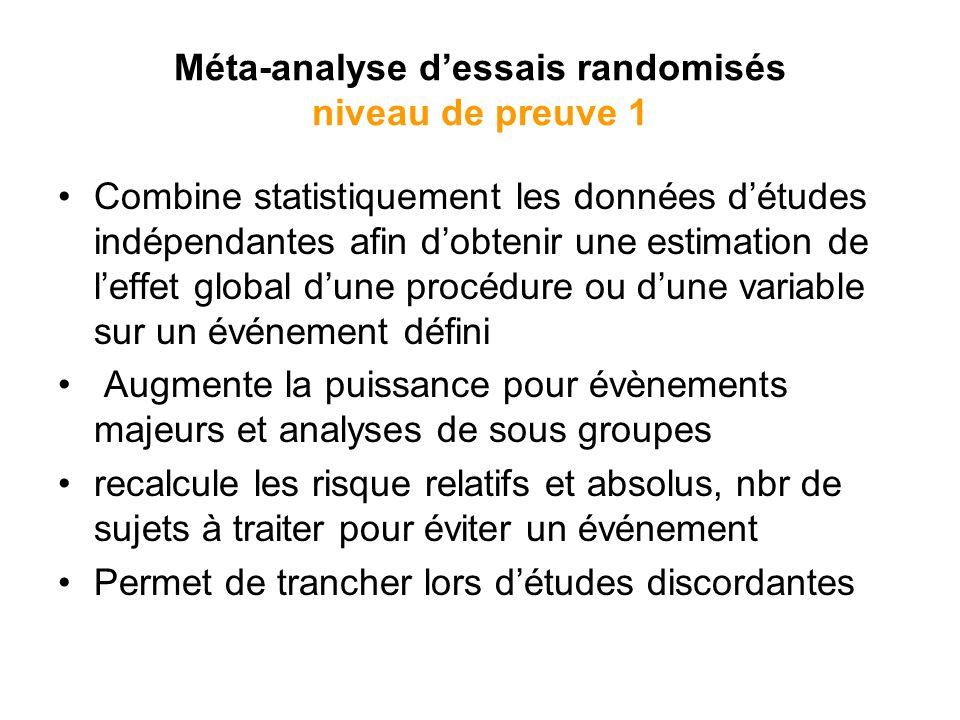 Méta-analyse dessais randomisés niveau de preuve 1 Combine statistiquement les données détudes indépendantes afin dobtenir une estimation de leffet gl