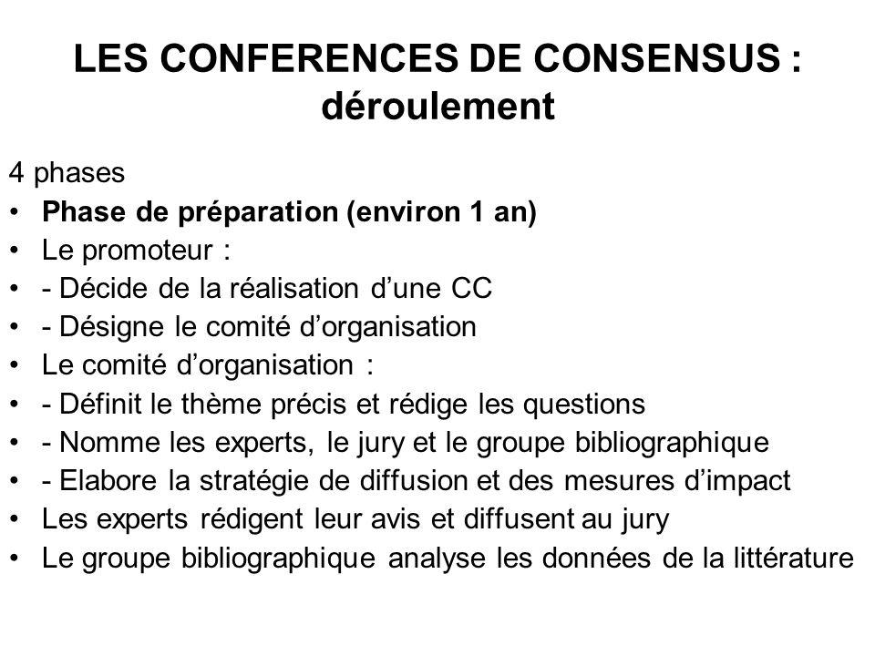 LES CONFERENCES DE CONSENSUS : déroulement 4 phases Phase de préparation (environ 1 an) Le promoteur : - Décide de la réalisation dune CC - Désigne le