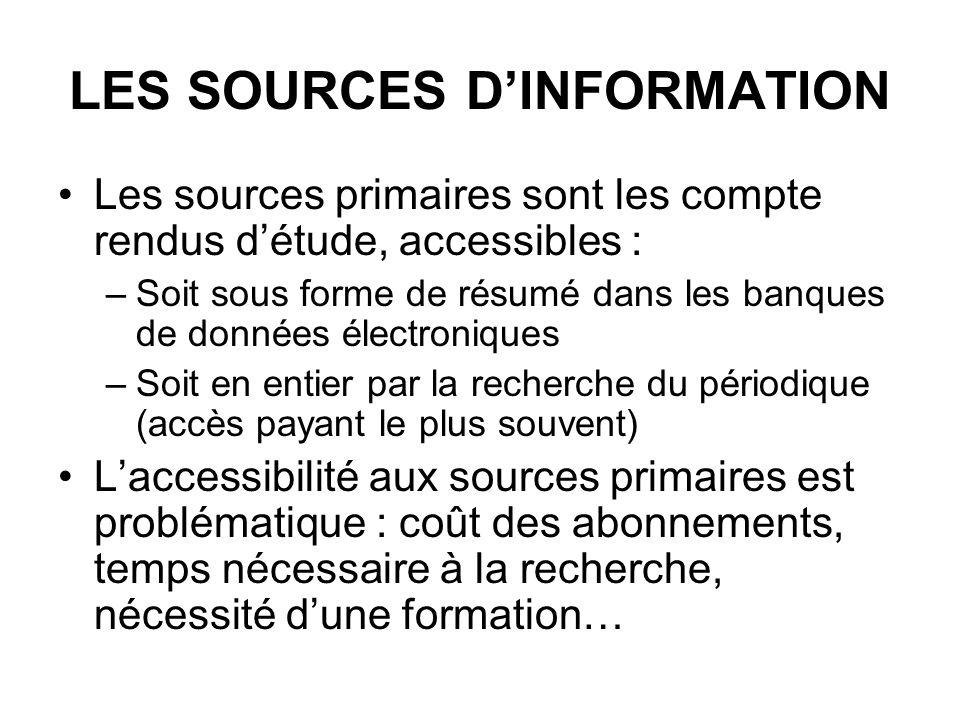 LES SOURCES DINFORMATION Les sources primaires sont les compte rendus détude, accessibles : –Soit sous forme de résumé dans les banques de données éle