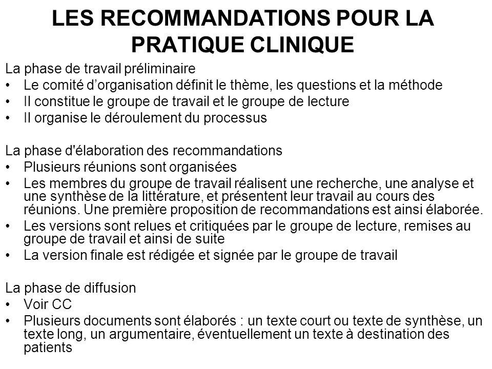 LES RECOMMANDATIONS POUR LA PRATIQUE CLINIQUE La phase de travail préliminaire Le comité dorganisation définit le thème, les questions et la méthode I