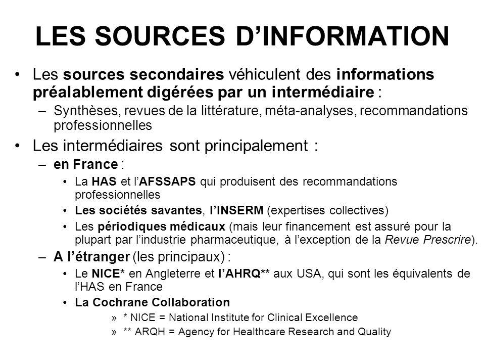LES SOURCES DINFORMATION Les sources secondaires véhiculent des informations préalablement digérées par un intermédiaire : –Synthèses, revues de la li