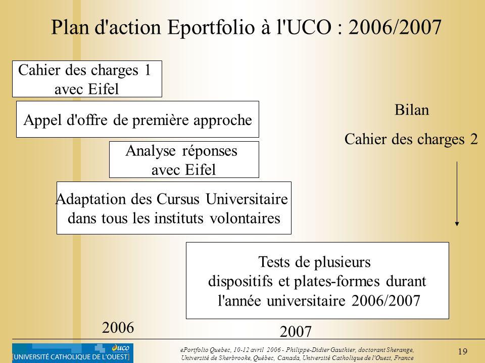 18 ePortfolio Quebec, 10-12 avril 2006 - Philippe-Didier Gauthier, doctorant Sherange, Université de Sherbrooke, Québec, Canada, Université Catholique