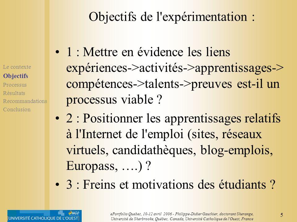 4 ePortfolio Quebec, 10-12 avril 2006 - Philippe-Didier Gauthier, doctorant Sherange, Université de Sherbrooke, Québec, Canada, Université Catholique