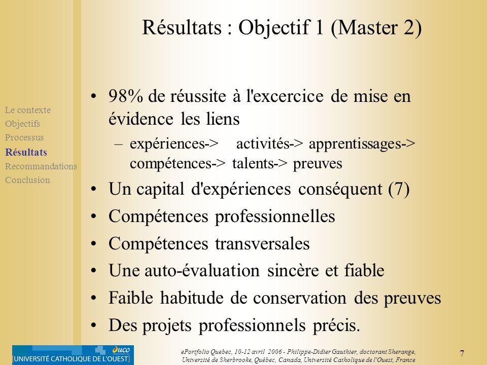 7 ePortfolio Quebec, 10-12 avril 2006 - Philippe-Didier Gauthier, doctorant Sherange, Université de Sherbrooke, Québec, Canada, Université Catholique de l Ouest, France Résultats : Objectif 1 (Master 2) 98% de réussite à l excercice de mise en évidence les liens –expériences->activités-> apprentissages-> compétences-> talents-> preuves Un capital d expériences conséquent (7) Compétences professionnelles Compétences transversales Une auto-évaluation sincère et fiable Faible habitude de conservation des preuves Des projets professionnels précis.