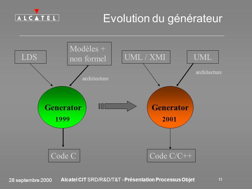 28 septembre 2000 Alcatel CIT SRD/R&D/T&T - Présentation Processus Objet 13 Evolution du générateur Modèles + non formel LDS Code C architecture UML /