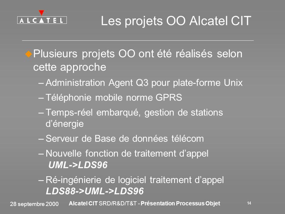 28 septembre 2000 Alcatel CIT SRD/R&D/T&T - Présentation Processus Objet 14 Les projets OO Alcatel CIT Plusieurs projets OO ont été réalisés selon cet