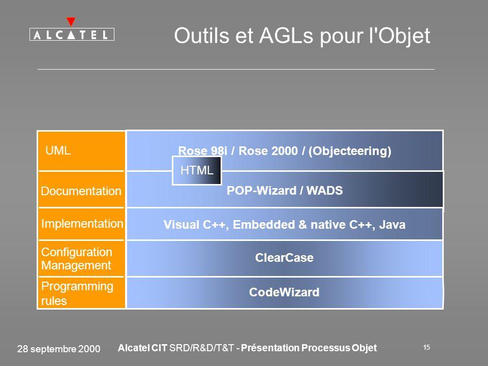 28 septembre 2000 Alcatel CIT SRD/R&D/T&T - Présentation Processus Objet 15 Outils et AGLs pour l'Objet UML POP-Wizard / WADS Implementation Documenta