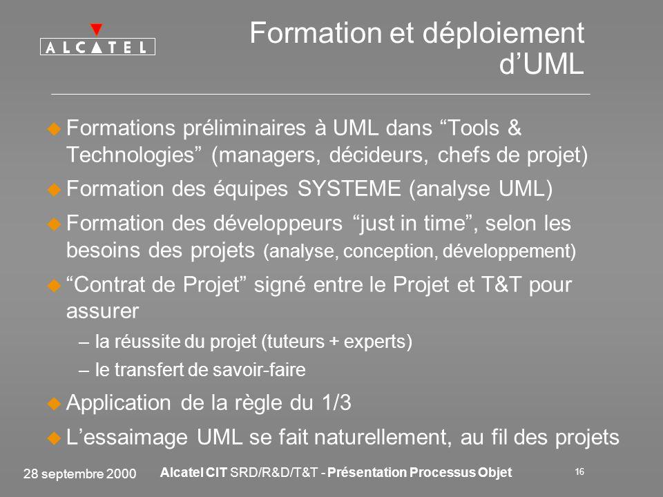28 septembre 2000 Alcatel CIT SRD/R&D/T&T - Présentation Processus Objet 16 Formation et déploiement dUML Formations préliminaires à UML dans Tools &
