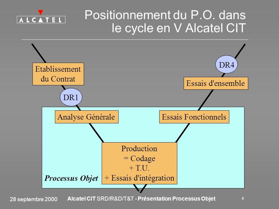 28 septembre 2000 Alcatel CIT SRD/R&D/T&T - Présentation Processus Objet 5 Processus de développement Objet Le Processus Objet est un processus générique, instancié pour chaque projet Particularités de ce processus : –spécification par parties (incréments et prototypage) –parallélisation des activités de spécification et d analyse de l architecture (cycle en Y) –component-based (Base de Composants) –model-driven : génération de documentation et de code à partir des modèles UML –traçabilité complète des exigences -> code –métriques pour l amélioration continue du processus