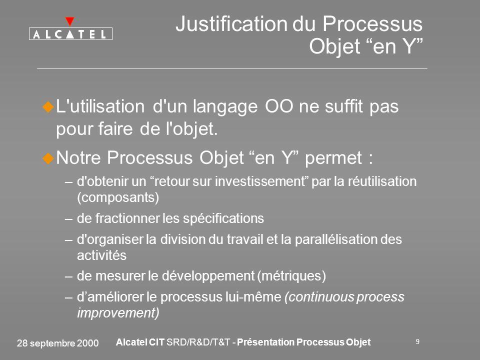 28 septembre 2000 Alcatel CIT SRD/R&D/T&T - Présentation Processus Objet 9 Justification du Processus Objet en Y L'utilisation d'un langage OO ne suff