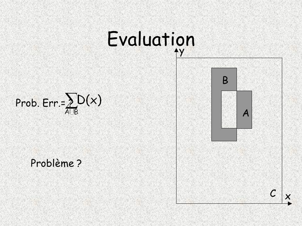 Evaluation y x A B C Prob. Err.= Problème ? ?