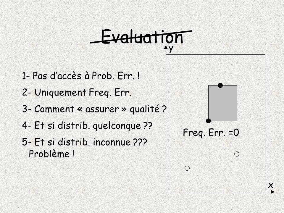 Evaluation y x 1- Pas daccès à Prob.Err. 2- Uniquement Freq.