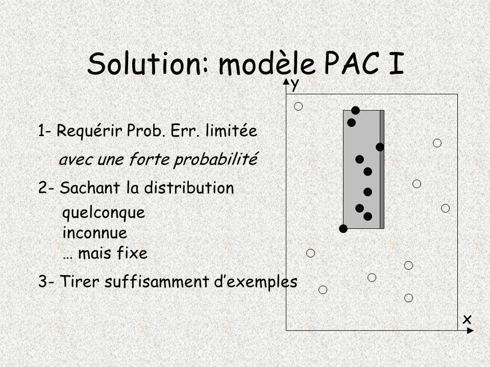 Solution: modèle PAC I y x 1- Requérir Prob.Err.