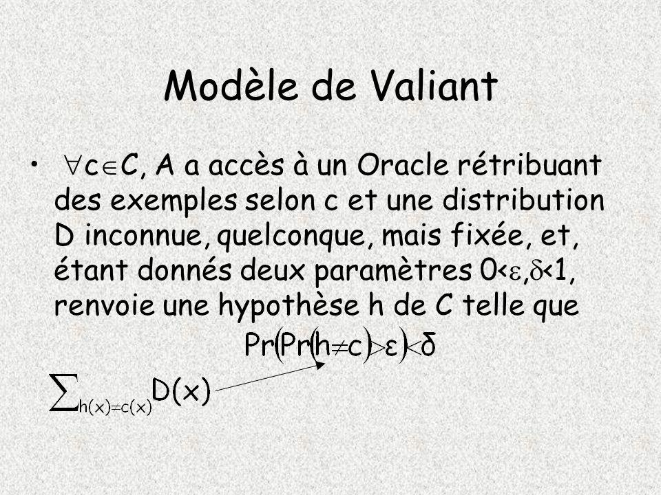 Modèle de Valiant c C, A a accès à un Oracle rétribuant des exemples selon c et une distribution D inconnue, quelconque, mais fixée, et, étant donnés deux paramètres 0<, <1, renvoie une hypothèse h de C telle que