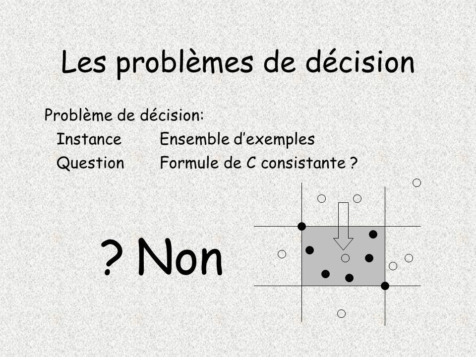 Les problèmes de décision Problème de décision: Instance Question Ensemble dexemples Formule de C consistante .