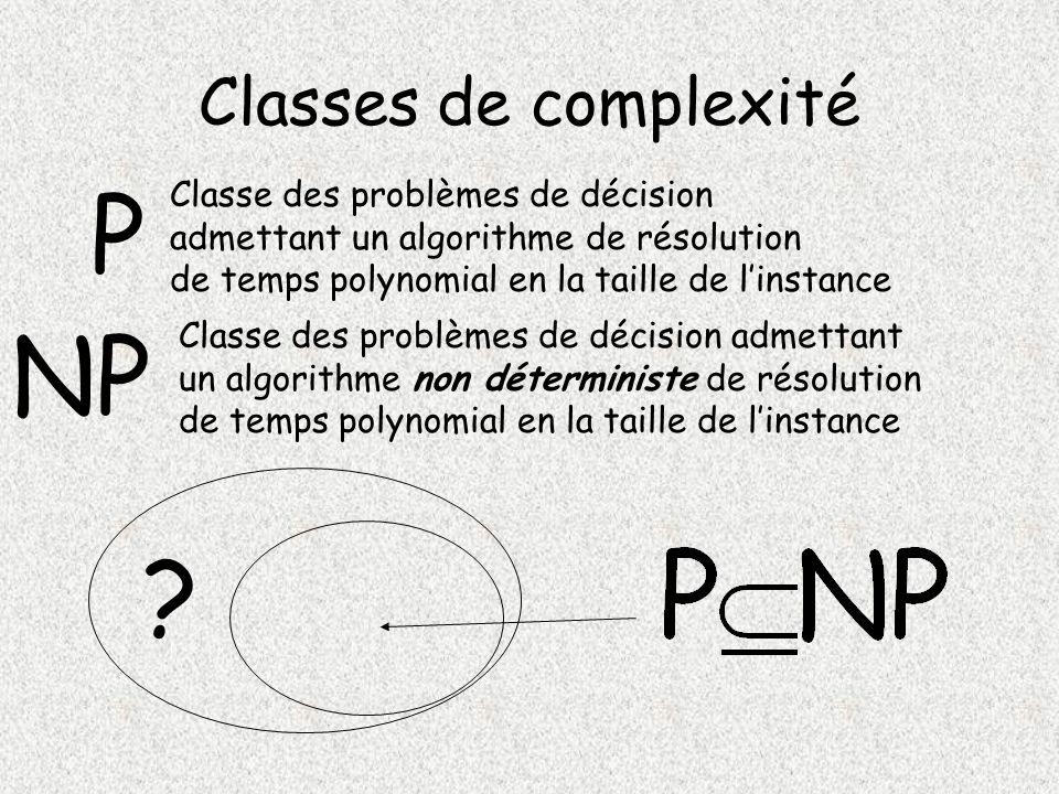 Classes de complexité .