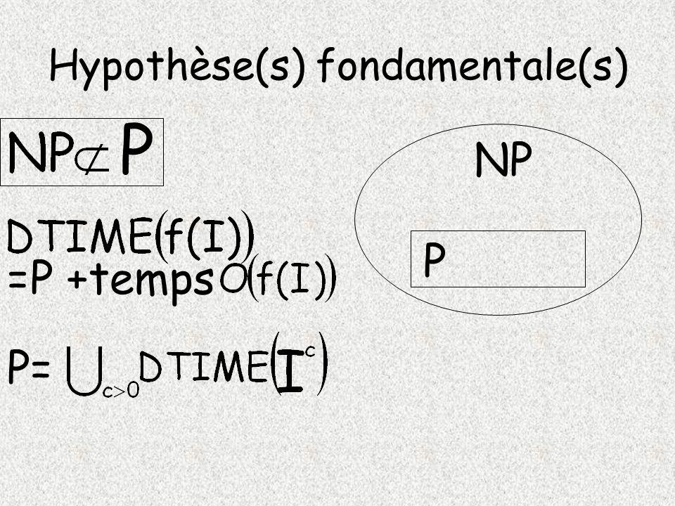 Hypothèse(s) fondamentale(s) NP P P =P +temps P=