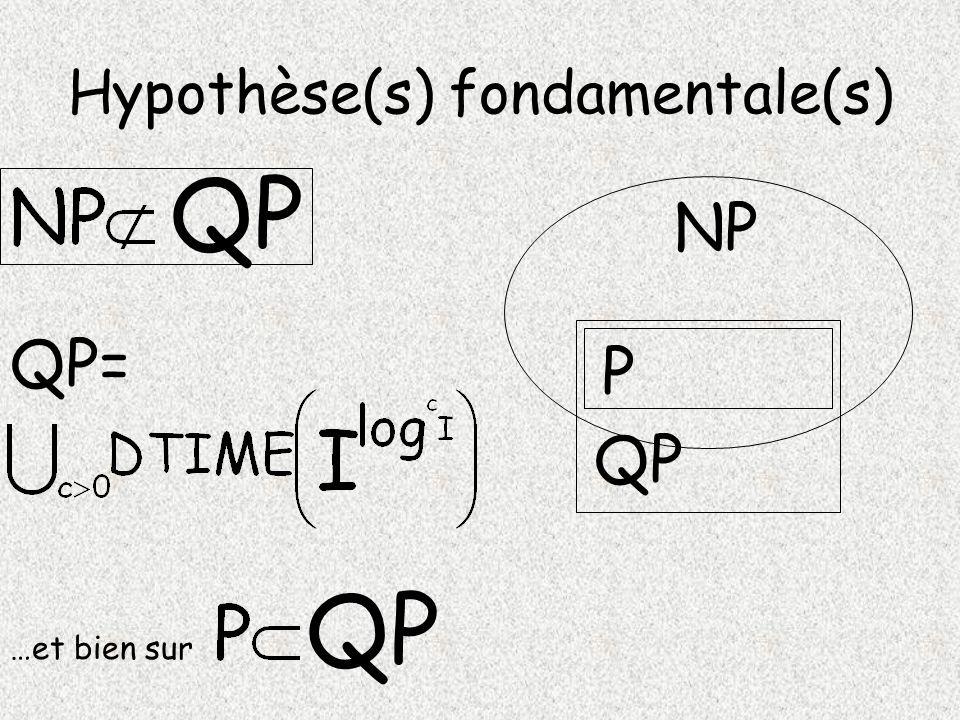 Hypothèse(s) fondamentale(s) NP P QP QP= QP …et bien sur