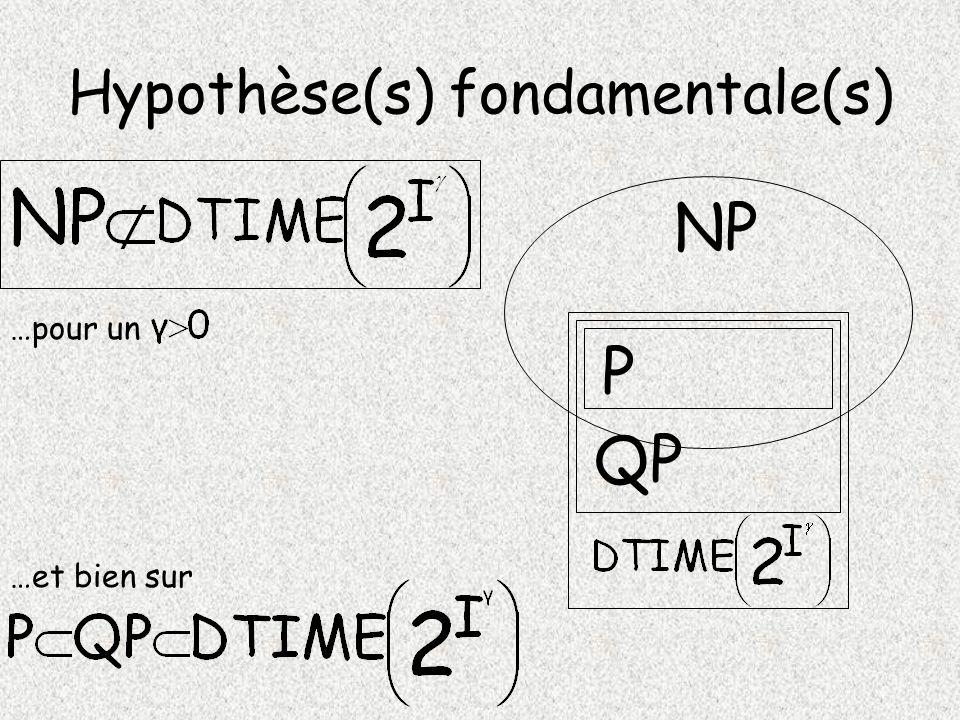 Hypothèse(s) fondamentale(s) NP P QP …et bien sur …pour un