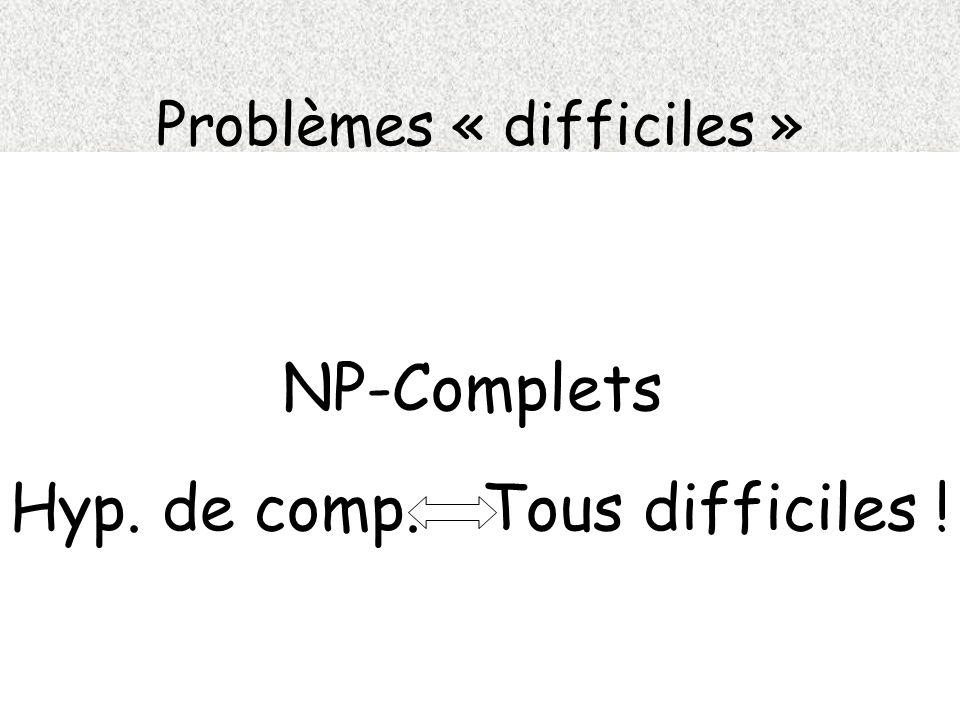 Problèmes « difficiles » instances AB solutions Oui poly Un est PolyTous sont Poly NP-Complets Hyp.