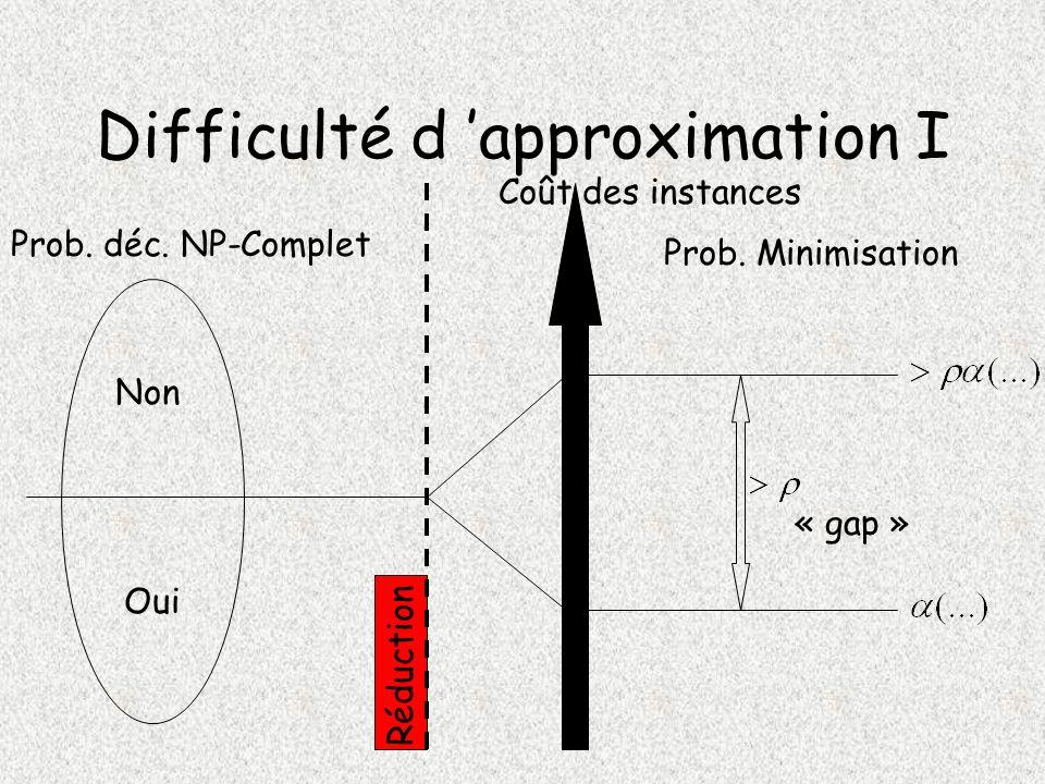 Difficulté d approximation I Prob.déc. NP-Complet Oui Non Prob.