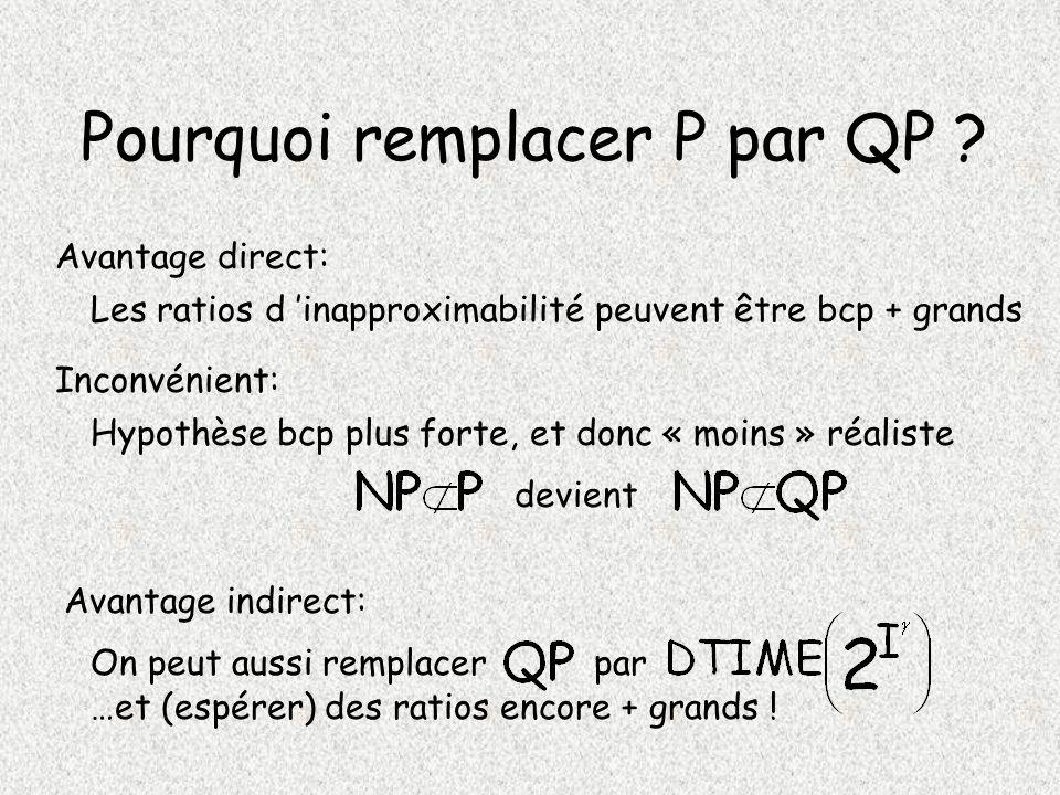 Pourquoi remplacer P par QP .