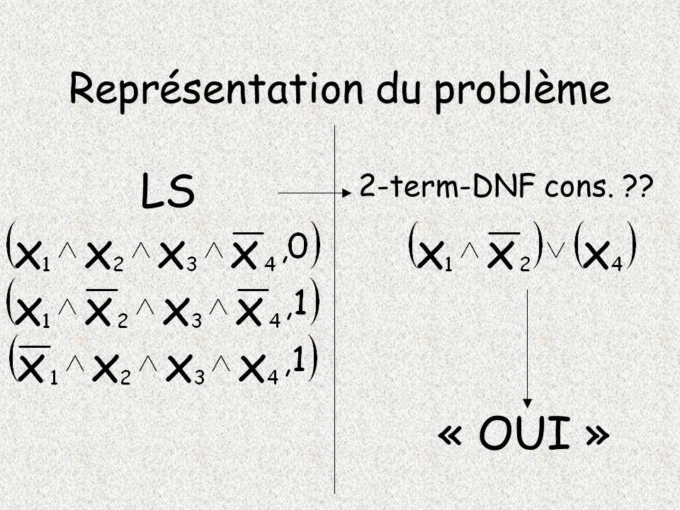 Représentation du problème LS 2-term-DNF cons. ?? « OUI »