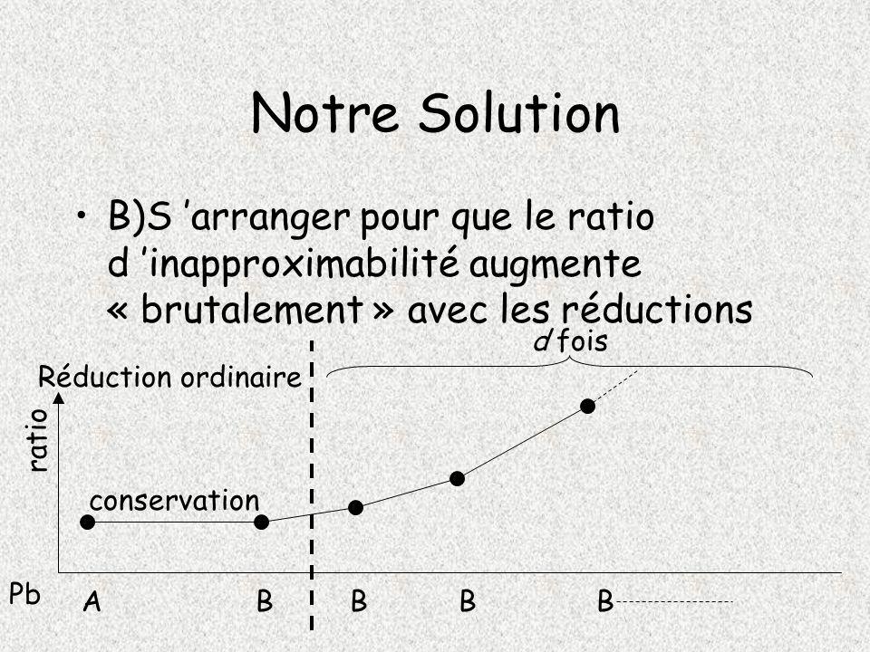 Notre Solution B)S arranger pour que le ratio d inapproximabilité augmente « brutalement » avec les réductions Réduction ordinaire Pb A ratio BBBB d fois conservation