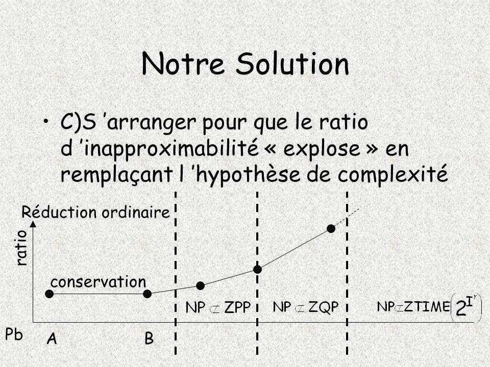 Notre Solution C)S arranger pour que le ratio d inapproximabilité « explose » en remplaçant l hypothèse de complexité Réduction ordinaire Pb A ratio B conservation
