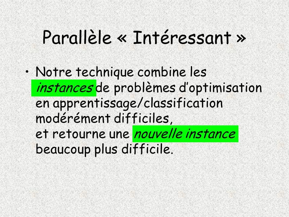 Parallèle « Intéressant » Notre technique combine les instances de problèmes doptimisation en apprentissage/classification modérément difficiles, et retourne une nouvelle instance beaucoup plus difficile.