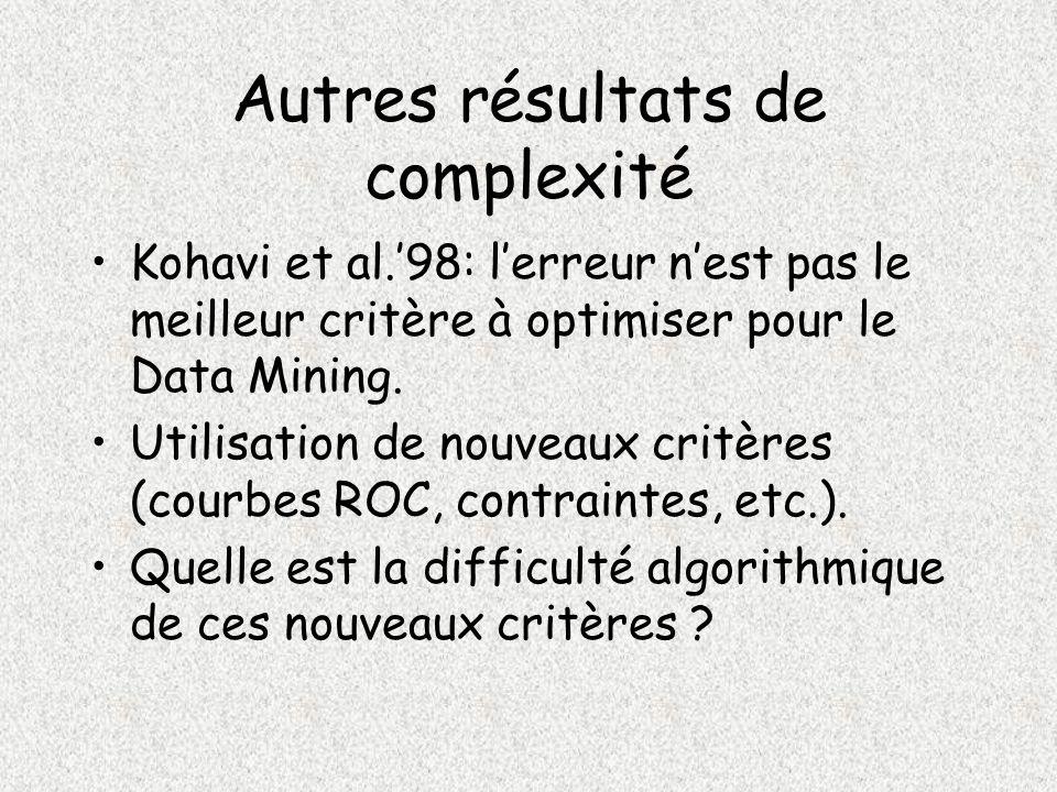 Autres résultats de complexité Kohavi et al.98: lerreur nest pas le meilleur critère à optimiser pour le Data Mining.