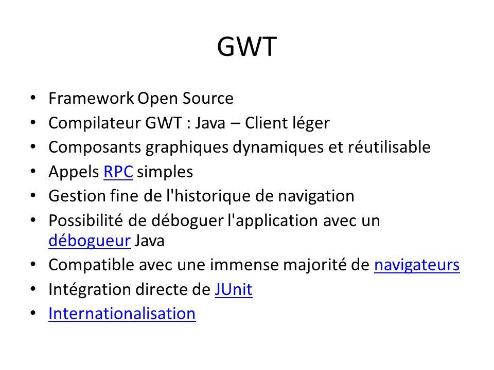GWT Framework Open Source Compilateur GWT : Java – Client léger Composants graphiques dynamiques et réutilisable Appels RPC simplesRPC Gestion fine de l historique de navigation Possibilité de déboguer l application avec un débogueur Java débogueur Compatible avec une immense majorité de navigateursnavigateurs Intégration directe de JUnitJUnit Internationalisation