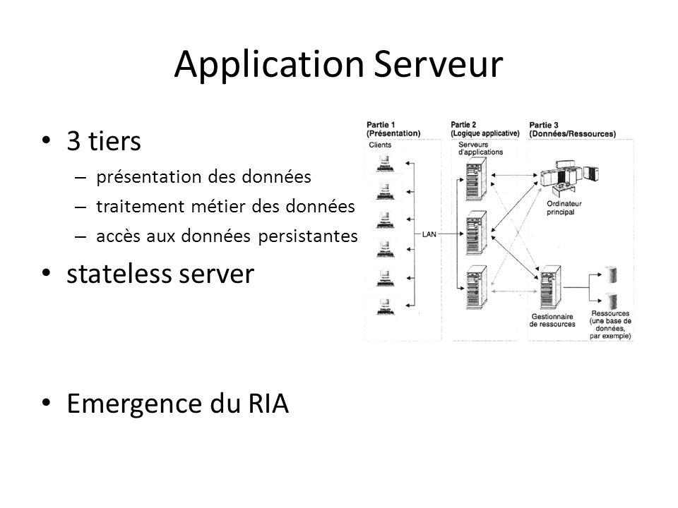 Application Serveur 3 tiers – présentation des données – traitement métier des données – accès aux données persistantes stateless server Emergence du RIA