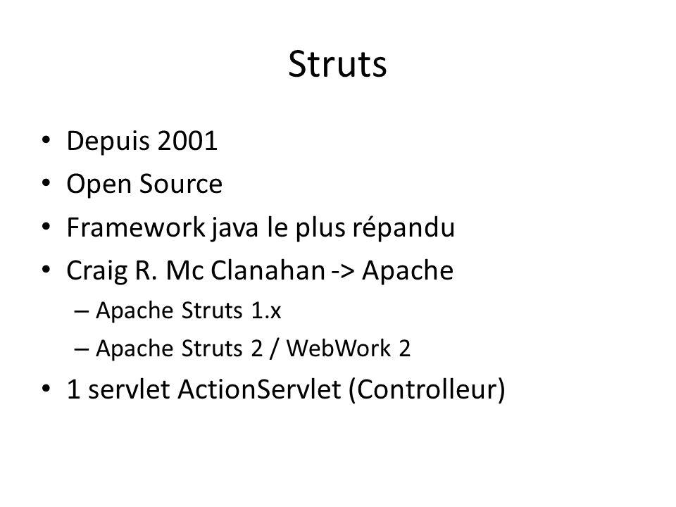 Struts Depuis 2001 Open Source Framework java le plus répandu Craig R. Mc Clanahan -> Apache – Apache Struts 1.x – Apache Struts 2 / WebWork 2 1 servl
