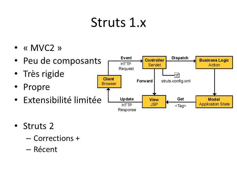 JSF Norme Sun : JSR 127 Approches par composants « MVC2 » Plusieurs implémentations – Apache MyFaces – Oracle ADF – Sun JSF Interface Builder – Sun Java Creator – JSFTools – Oracle JDevelopper