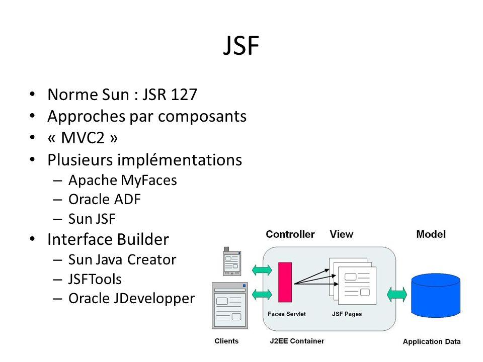 JSF Comparé à Struts 1.x : – Plus riche – Plus souple / plus permissif Renderer Facelets (templates XHTML) Extensions : Tomahawk, Tobago, Trinidad, IceFaces, …