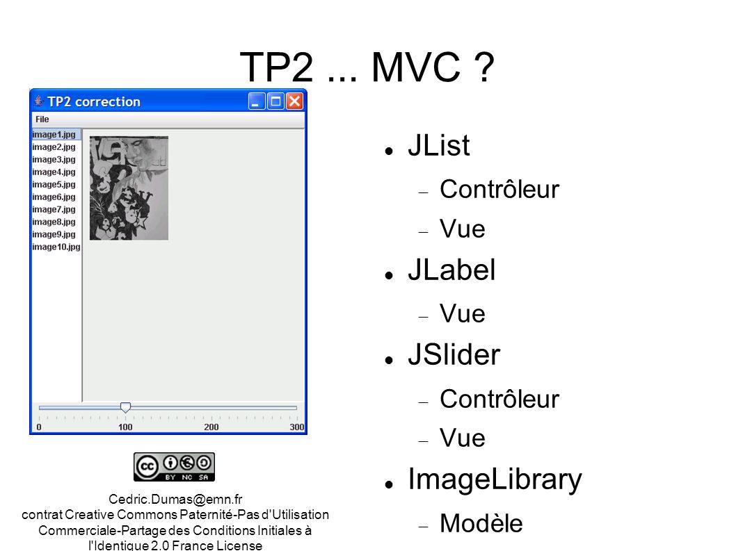 TP2... MVC ? JList Contrôleur Vue JLabel Vue JSlider Contrôleur Vue ImageLibrary Modèle Cedric.Dumas@emn.fr contrat Creative Commons Paternité-Pas d'U