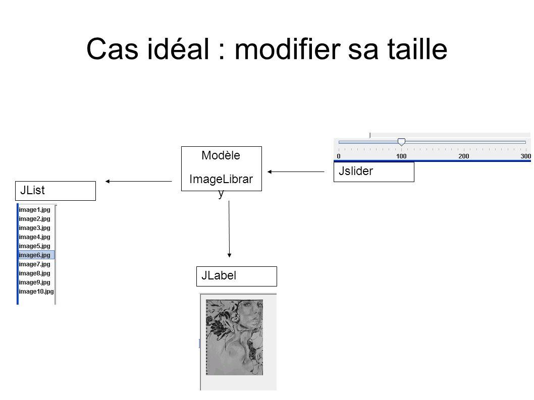 Cas idéal : modifier sa taille JList Modèle ImageLibrar y Jslider JLabel