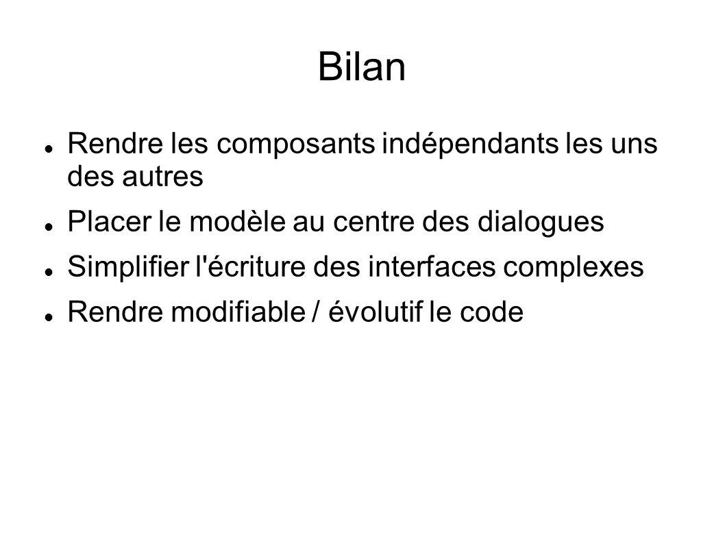 Bilan Rendre les composants indépendants les uns des autres Placer le modèle au centre des dialogues Simplifier l'écriture des interfaces complexes Re